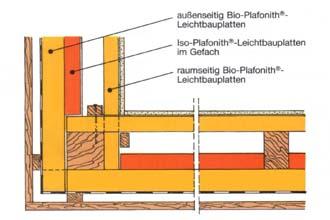 Hwl Platten platina dämmstoffe hwl holzwolle leichtbauplatten baustoff