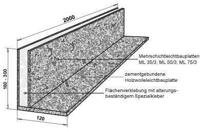 Hwl Platte platina dämmstoffe hwl holzwolle leichtbauplatten baustoff